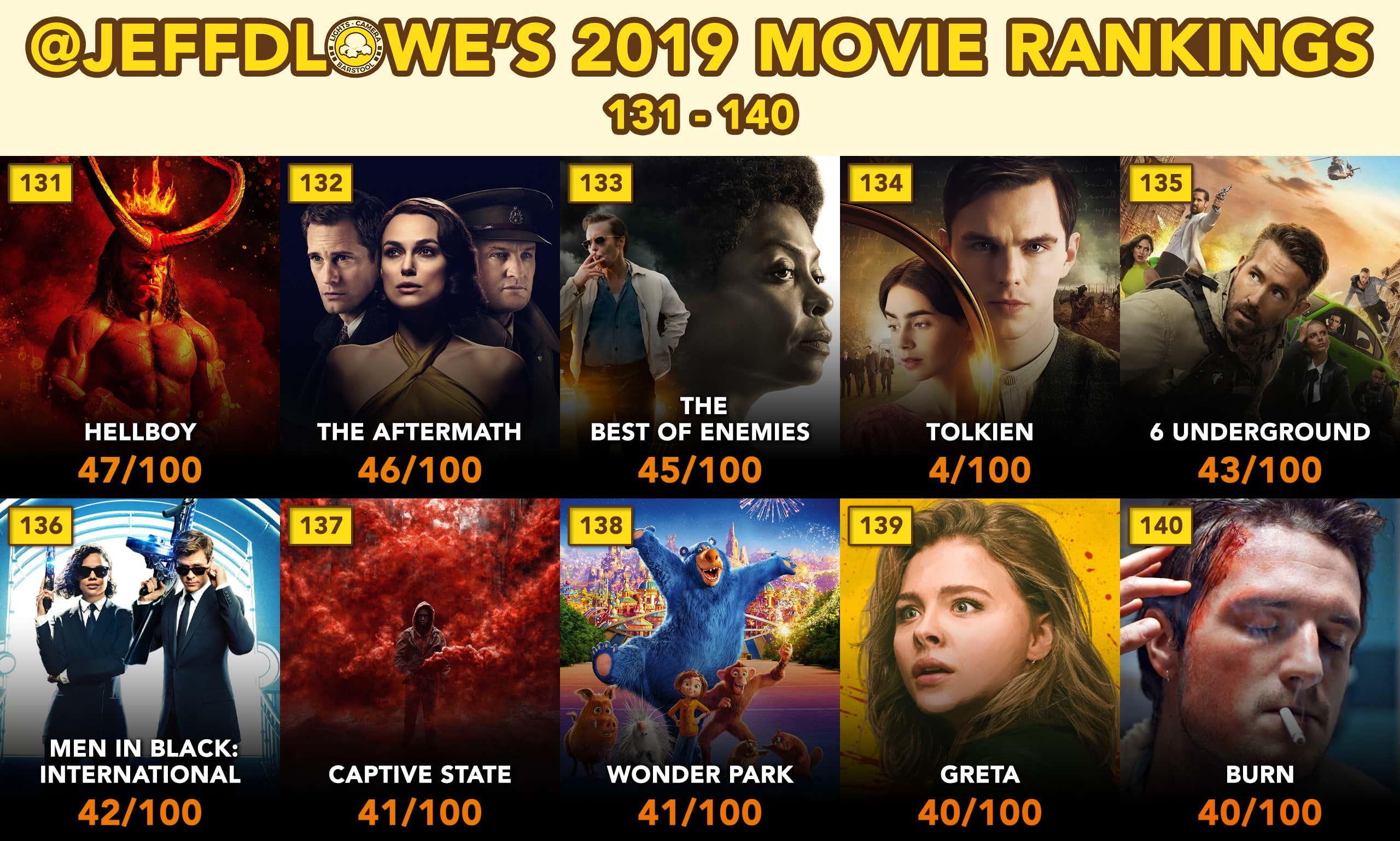 Go movies 2020