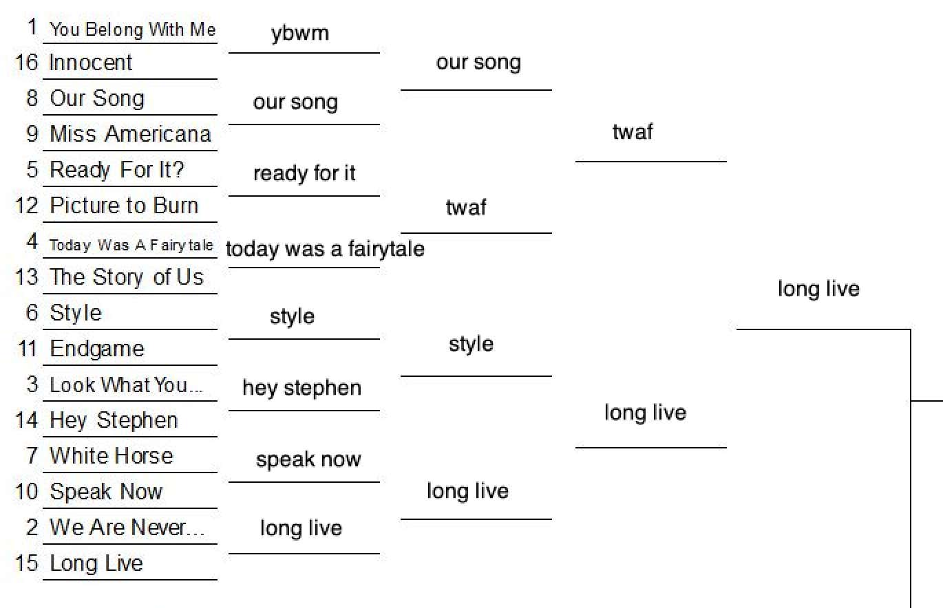 My Official Taylor Swift Bracket Even Though They Left Off My Favorite Song But That S Ok Barstool Bets