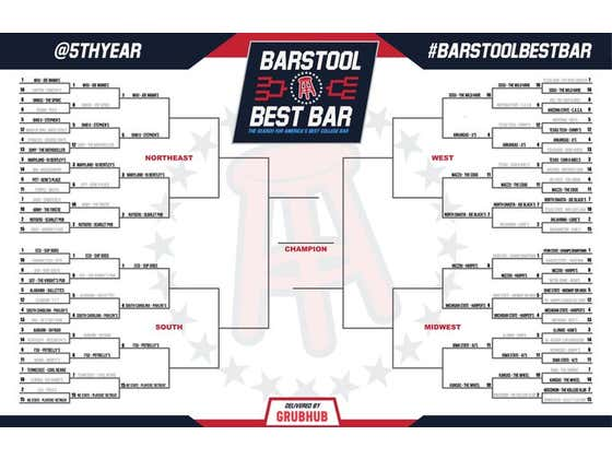 An Update On Bots Infiltrating The Barstool Best Bar Competition As We Head Into The Sweet 16