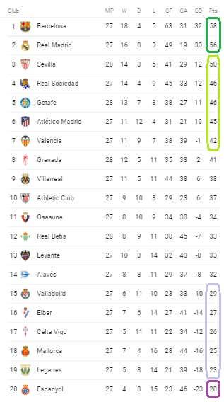 7-liga_table.png