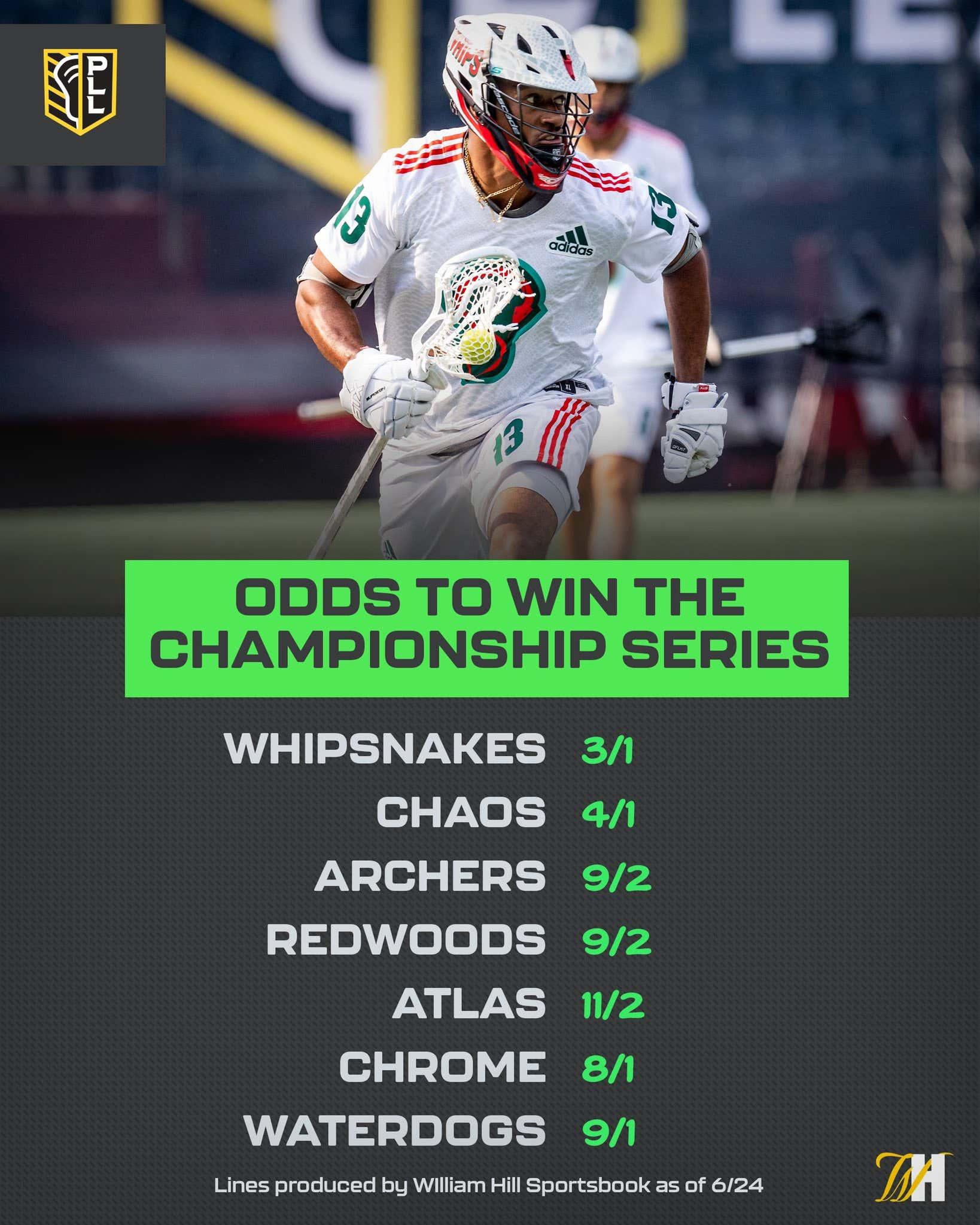 pll-championshipseries-odds.jpeg