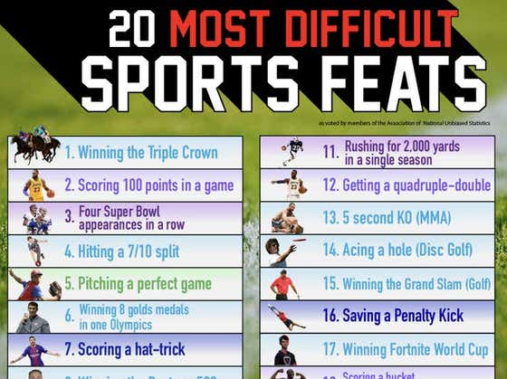 The Most Difficult Sports Feats In The World
