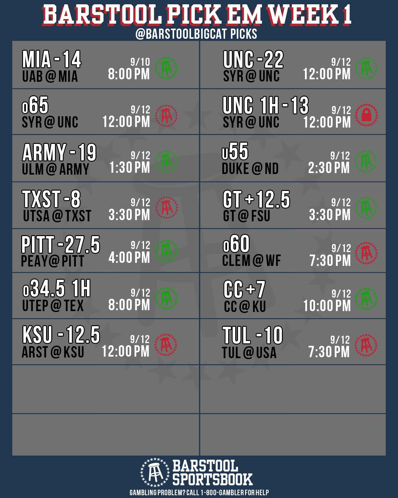 Barstool Pick Em Week 2 Results Barstool Bets
