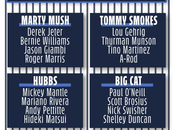 Which All-Time Yankees Have Earned Their Pinstripes?