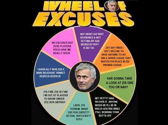 Tottenham Sacked Manager Jose Mourinho As They Prepare For The Super League