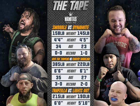 Here's The Full Fight Card + PPV Intro For #RnR14 TONIGHT At 8 PM