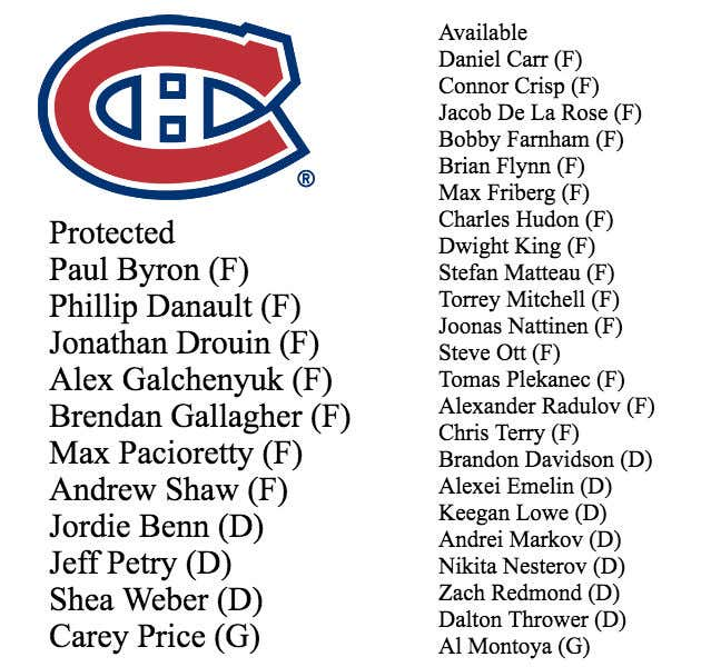habs-expansion