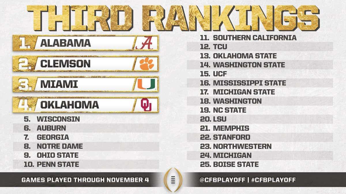 betting college football week 12 rankings