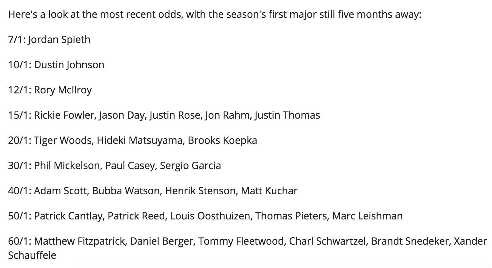 Tiger Woods Is Now A Top-10 Favorite To Win The Masters - Barstool ...