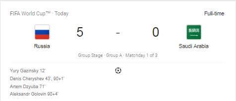 2-score