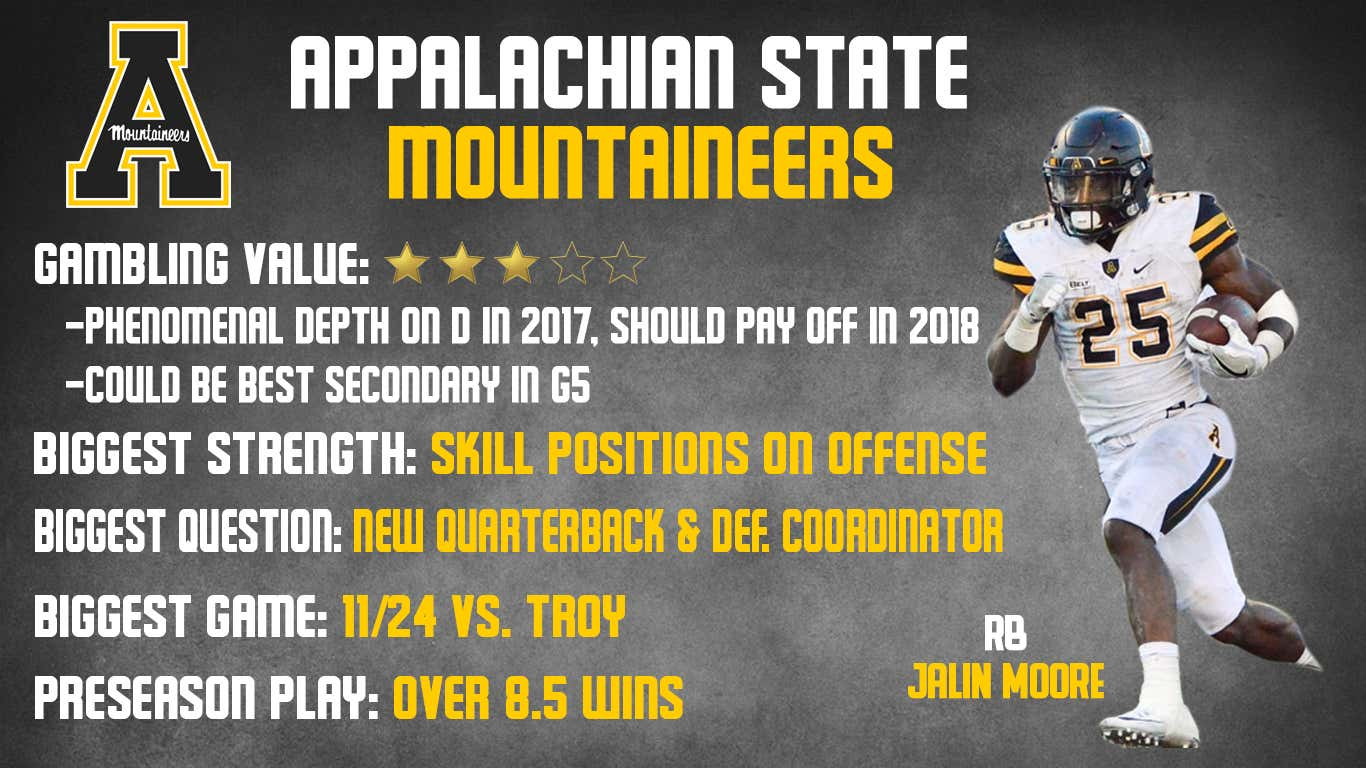App State 2018 Preview