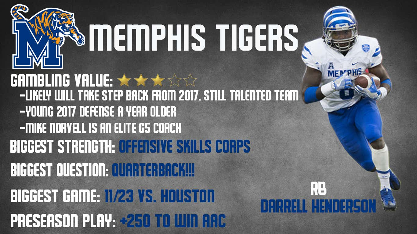 Memphis Tigers 2018 Preview