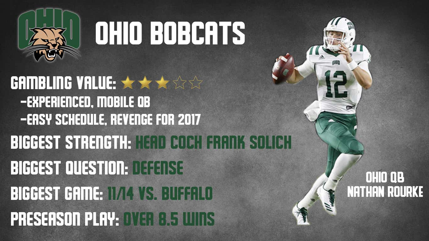 Ohio graphic 2018 preview