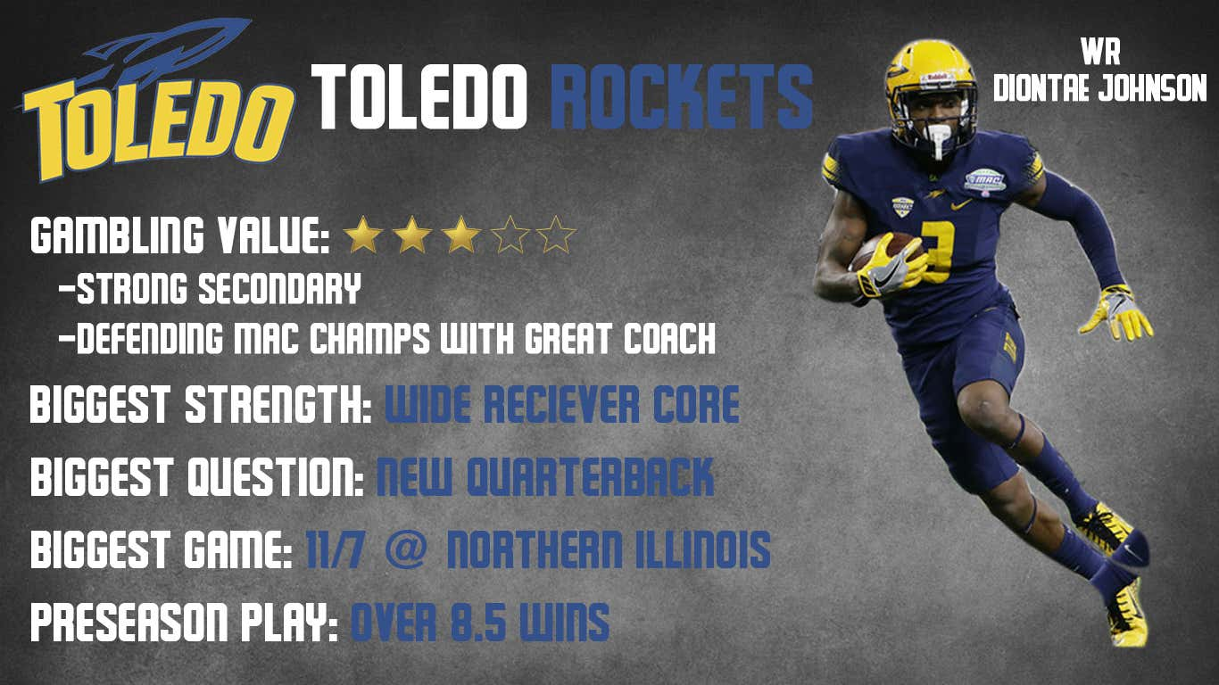 Toledo Rockets 2018 Preview