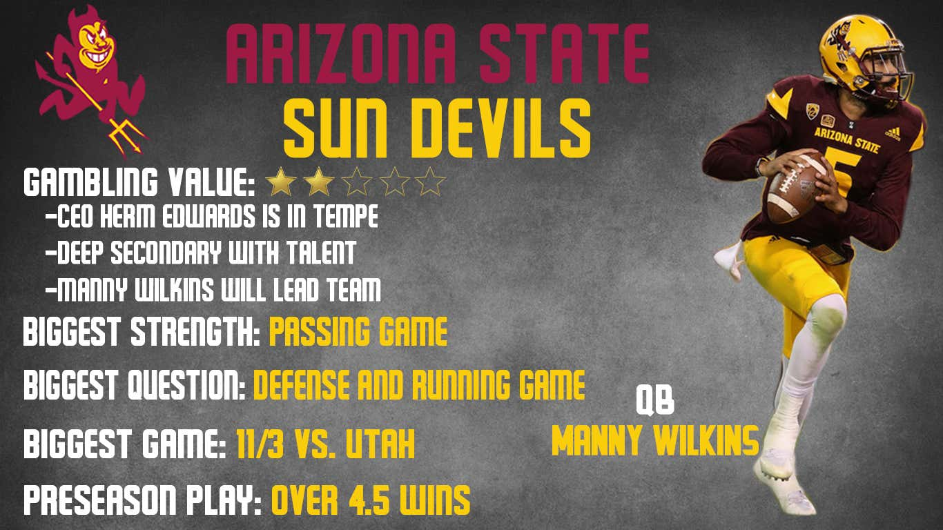 arizona state 2018 preview
