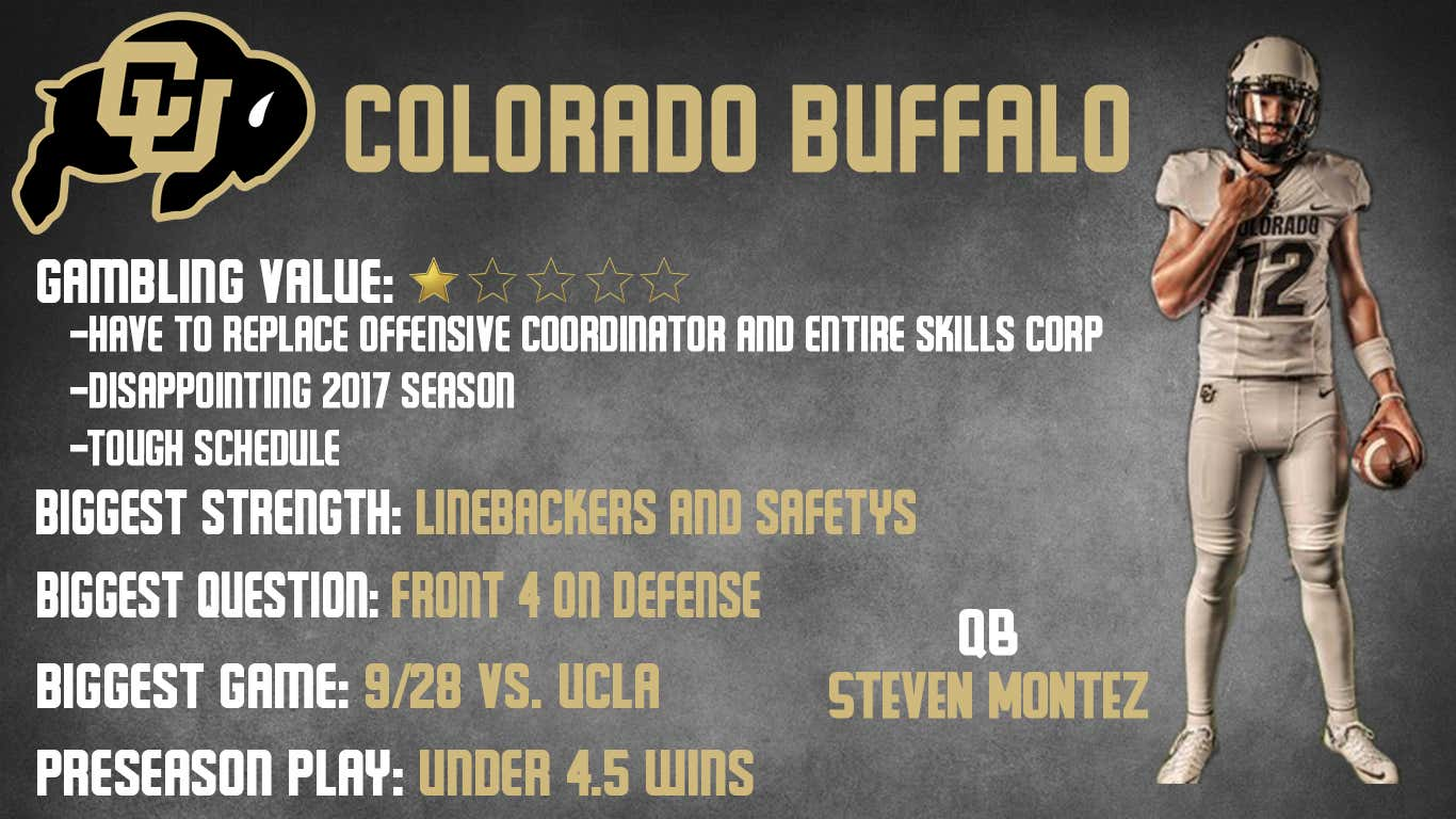 colorado 2018 preview