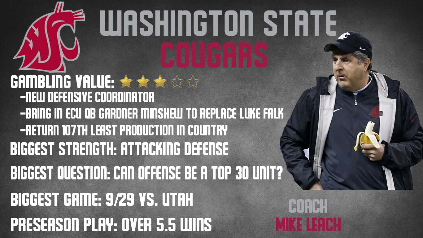 washington state 2018 preview