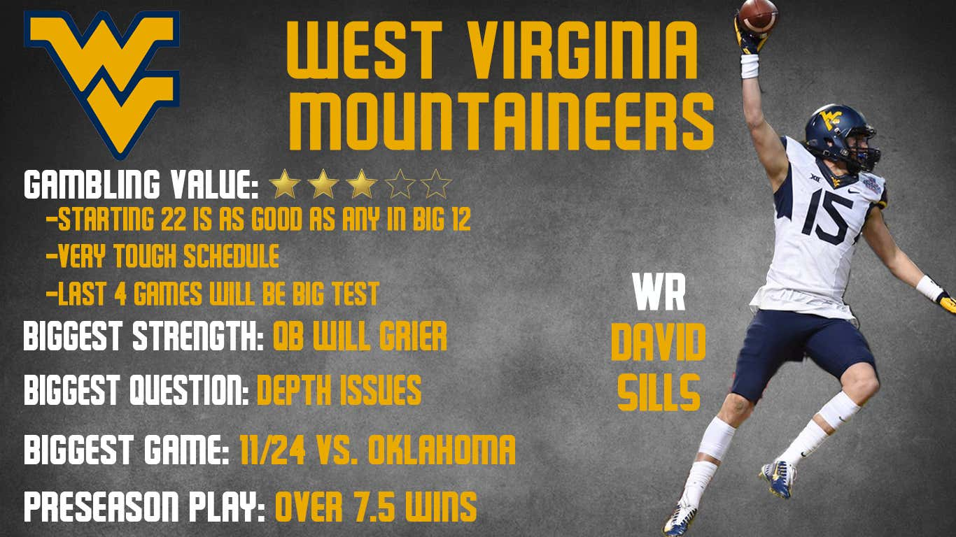 West Virginia Preview