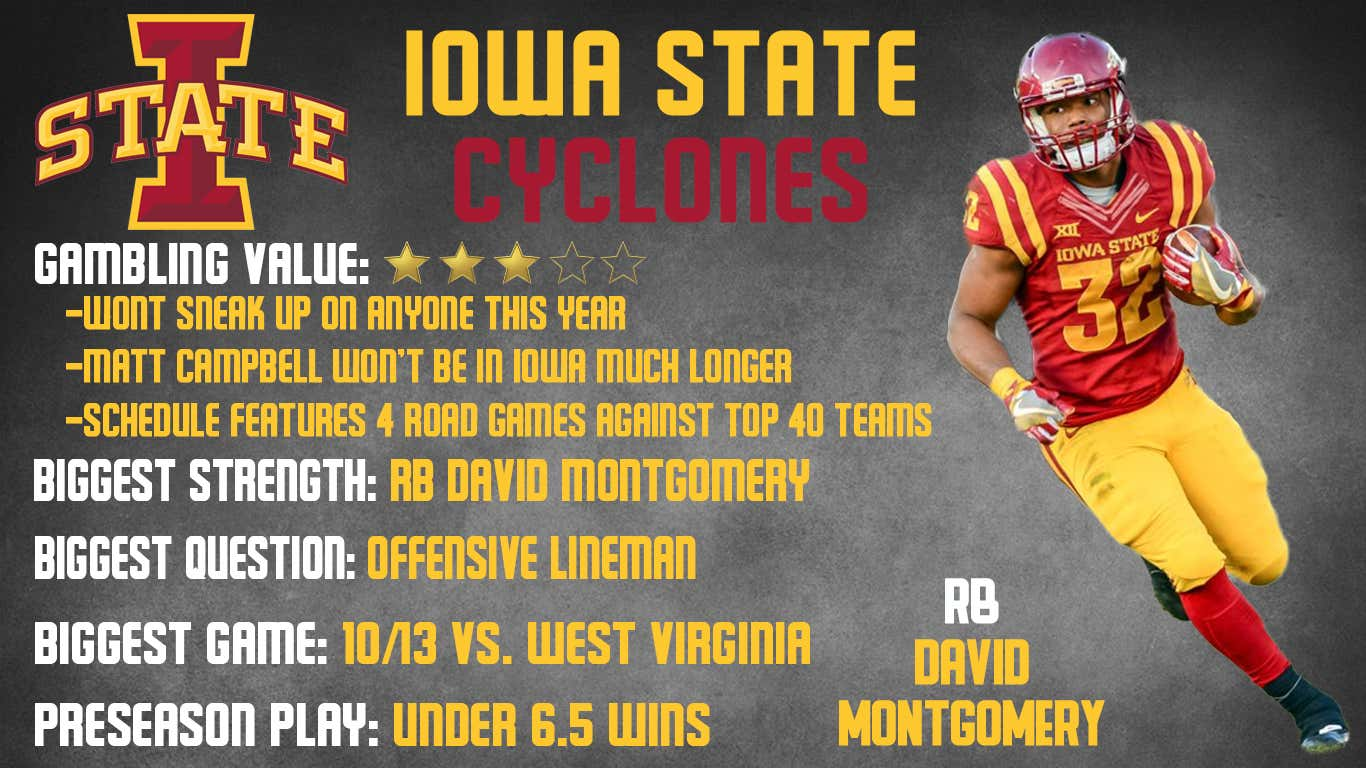 iowa state preview