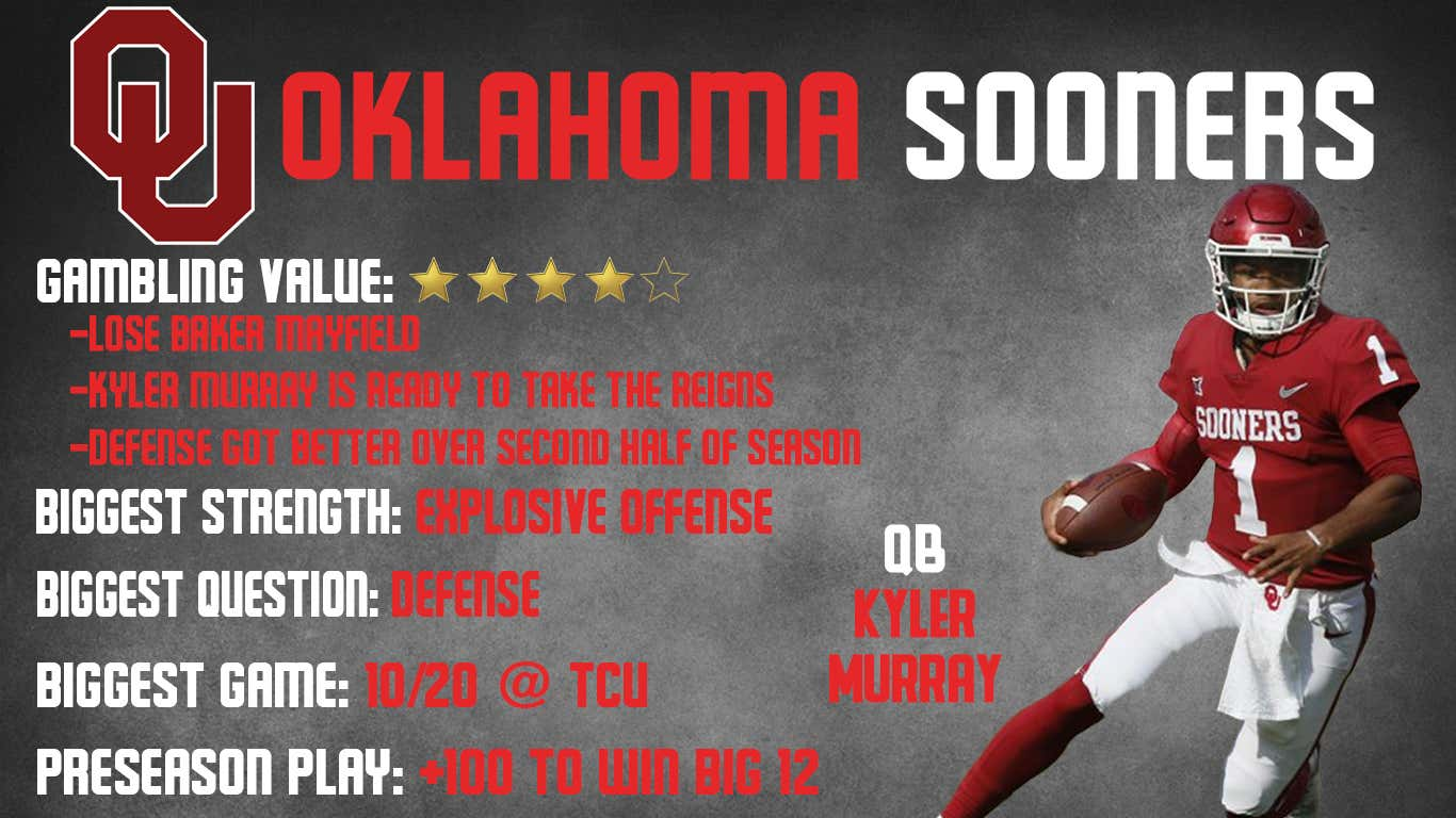 oklahoma preview