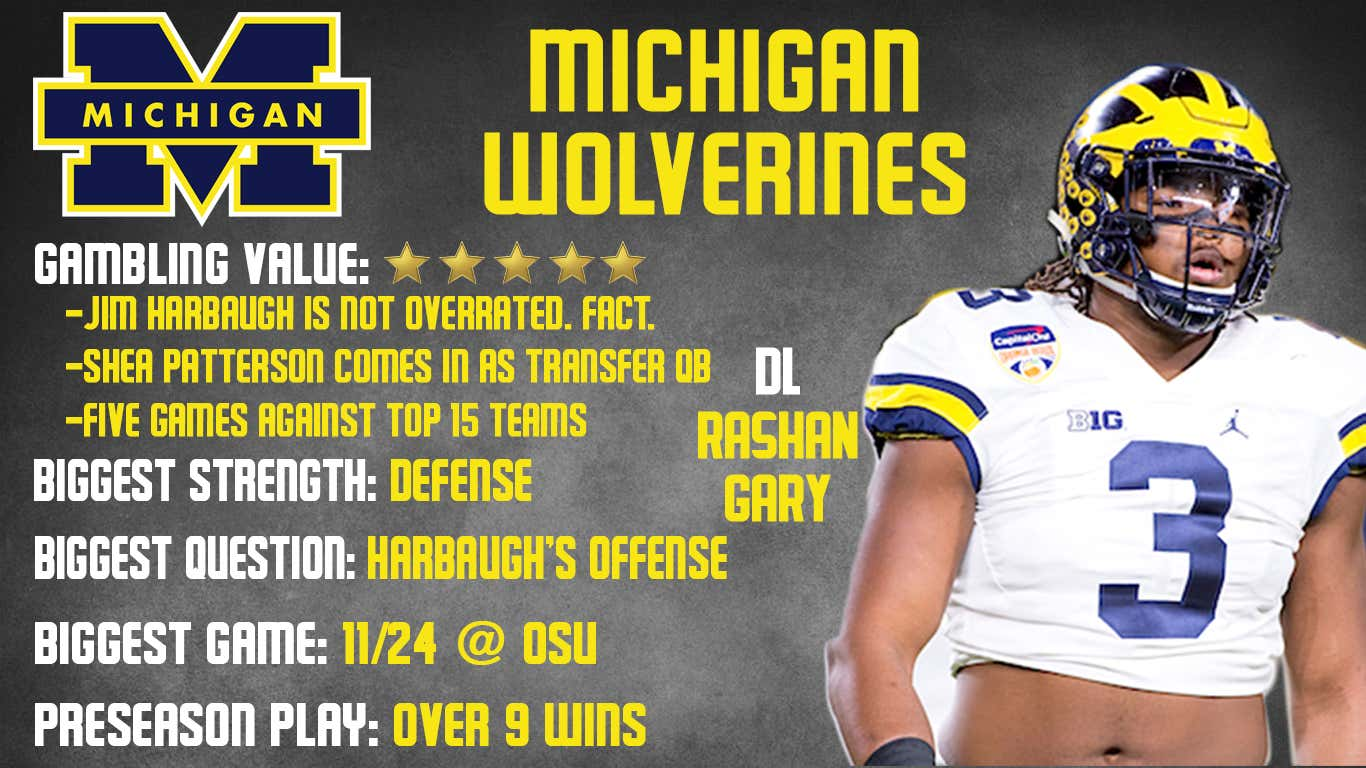 Michigan Preview
