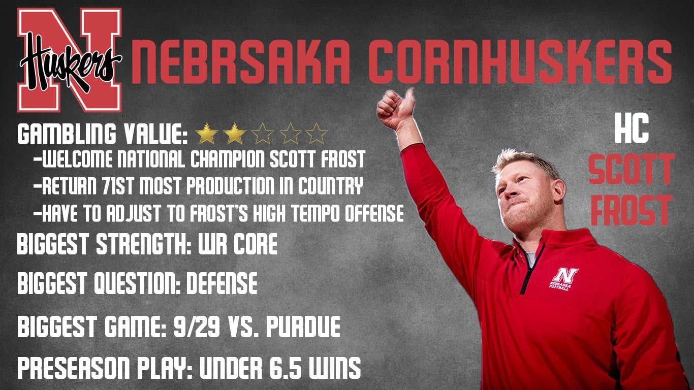 Nebraska Preview