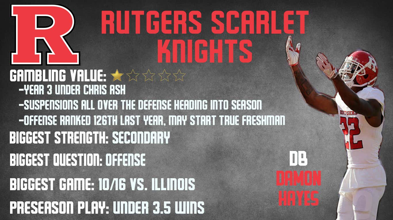Rutgers PReview