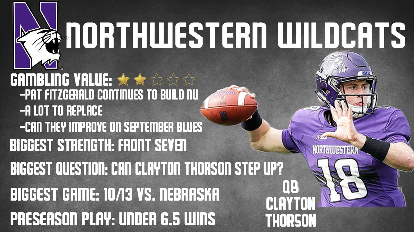 northwestern preview
