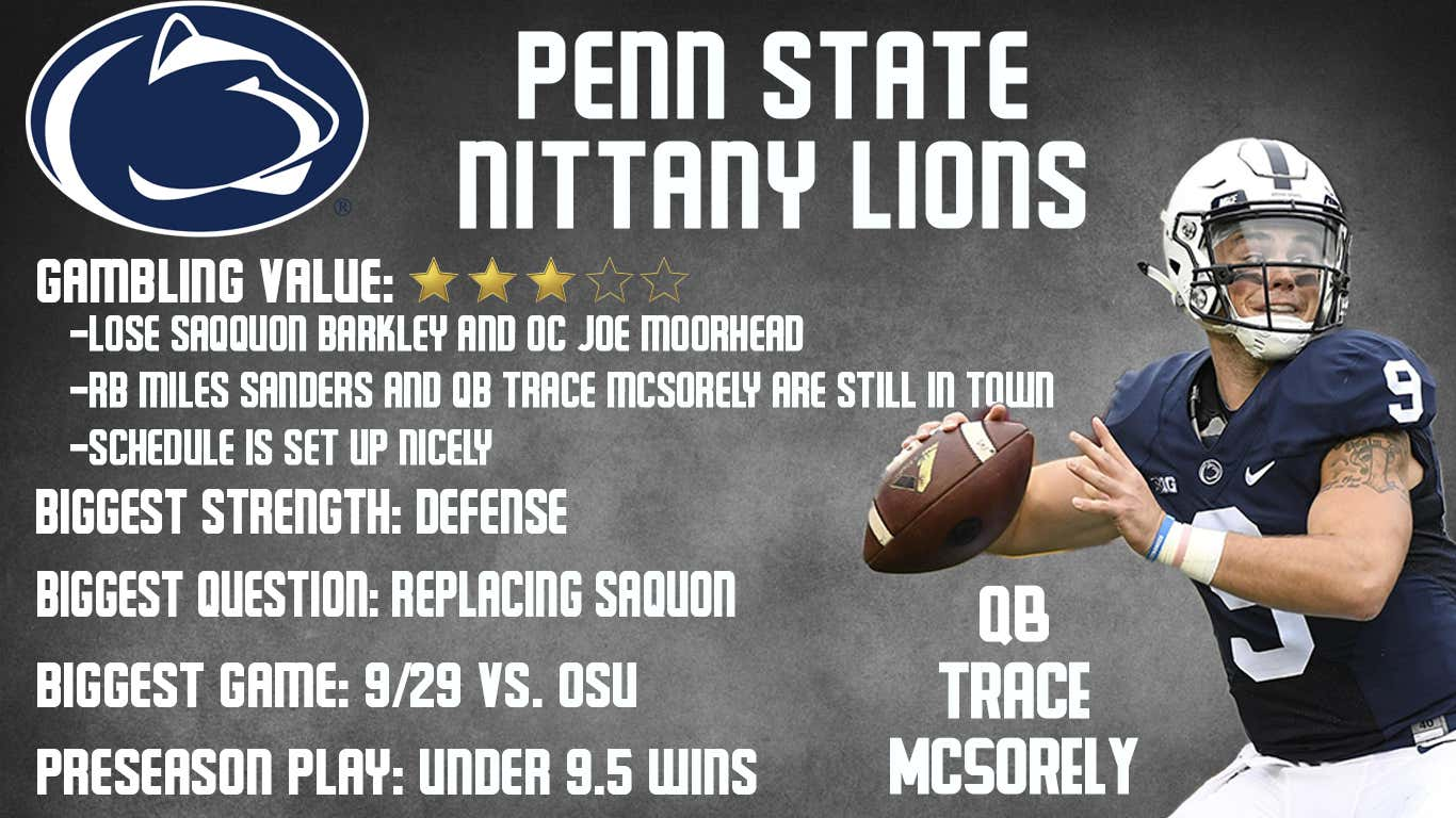 penn state preview