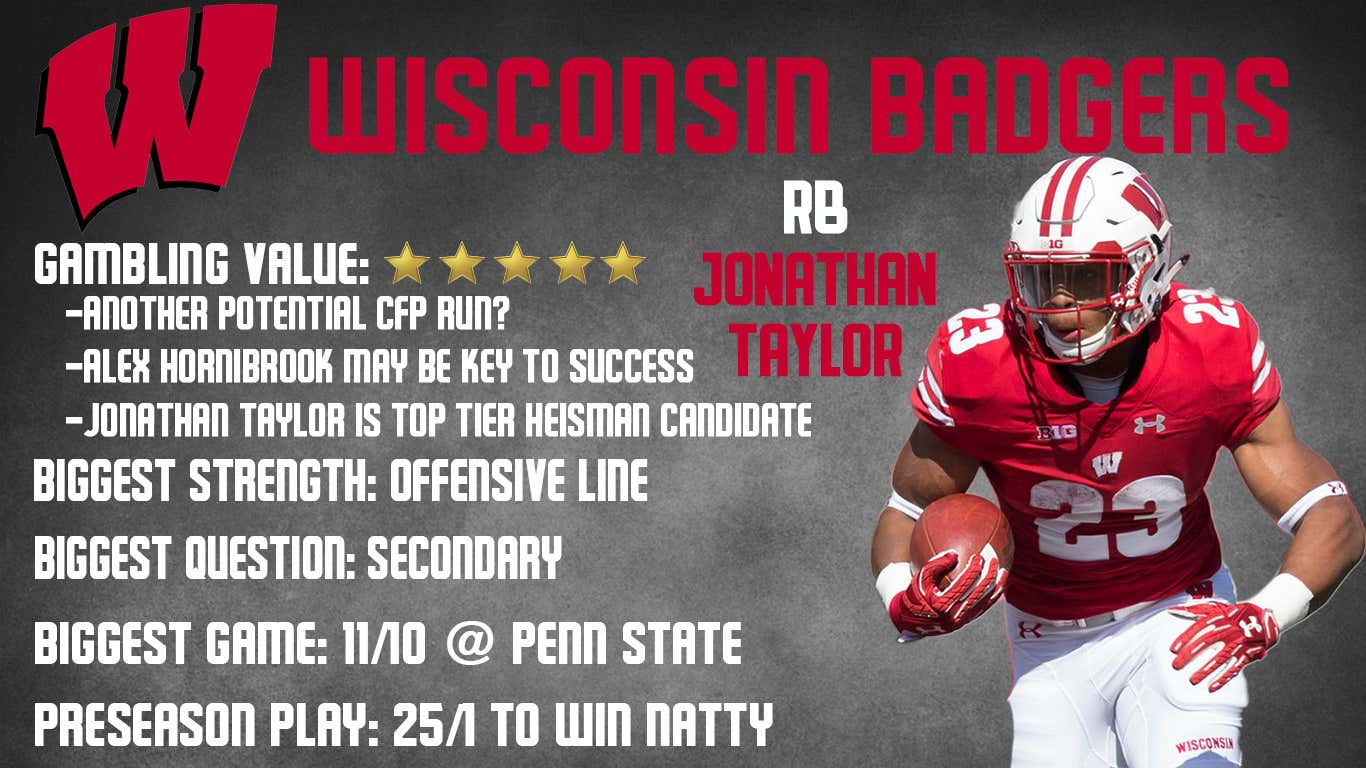wisconsin preview