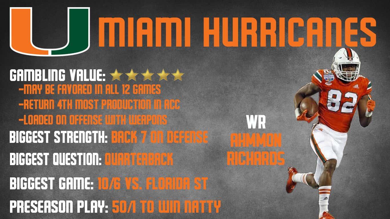 Miami Preview