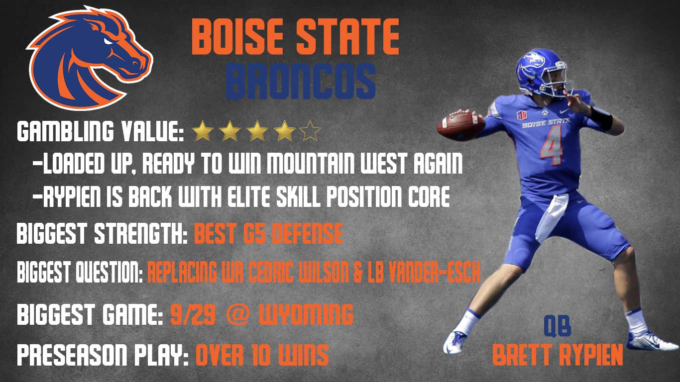 Boise State 2018 Preview