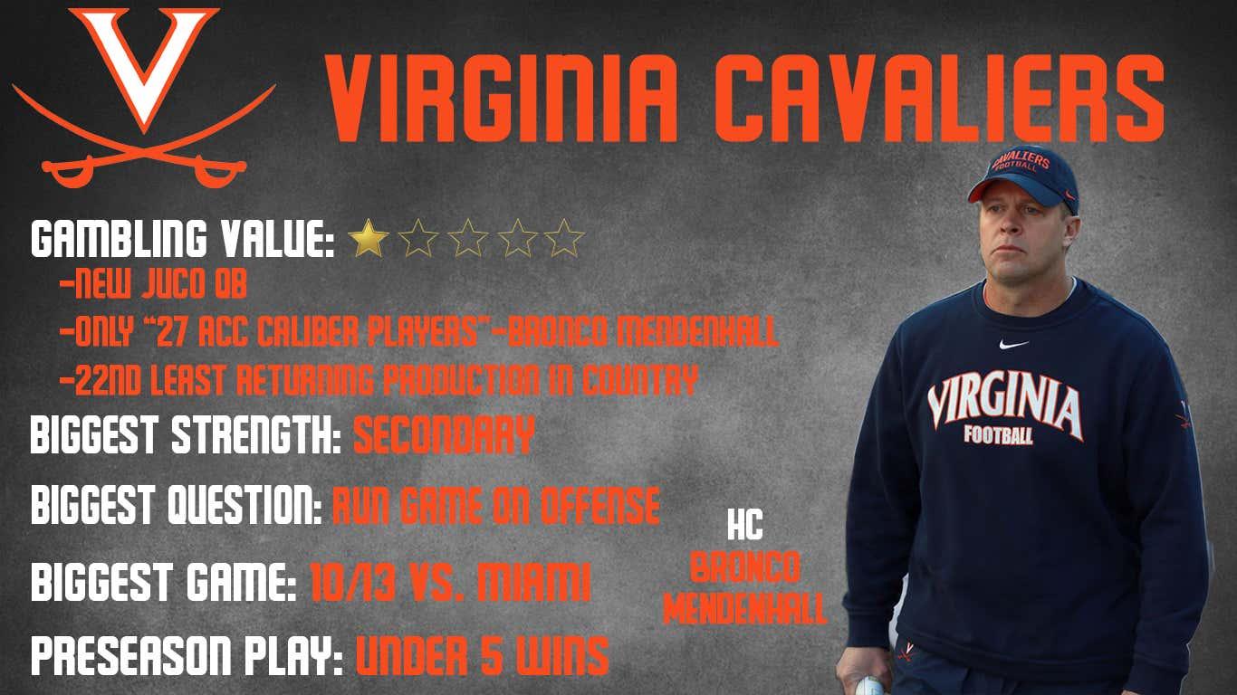 Virginia Preview