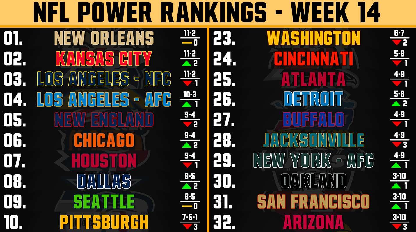 757ddca7 NFL Power Rankings - Week 14 - Barstool Sports