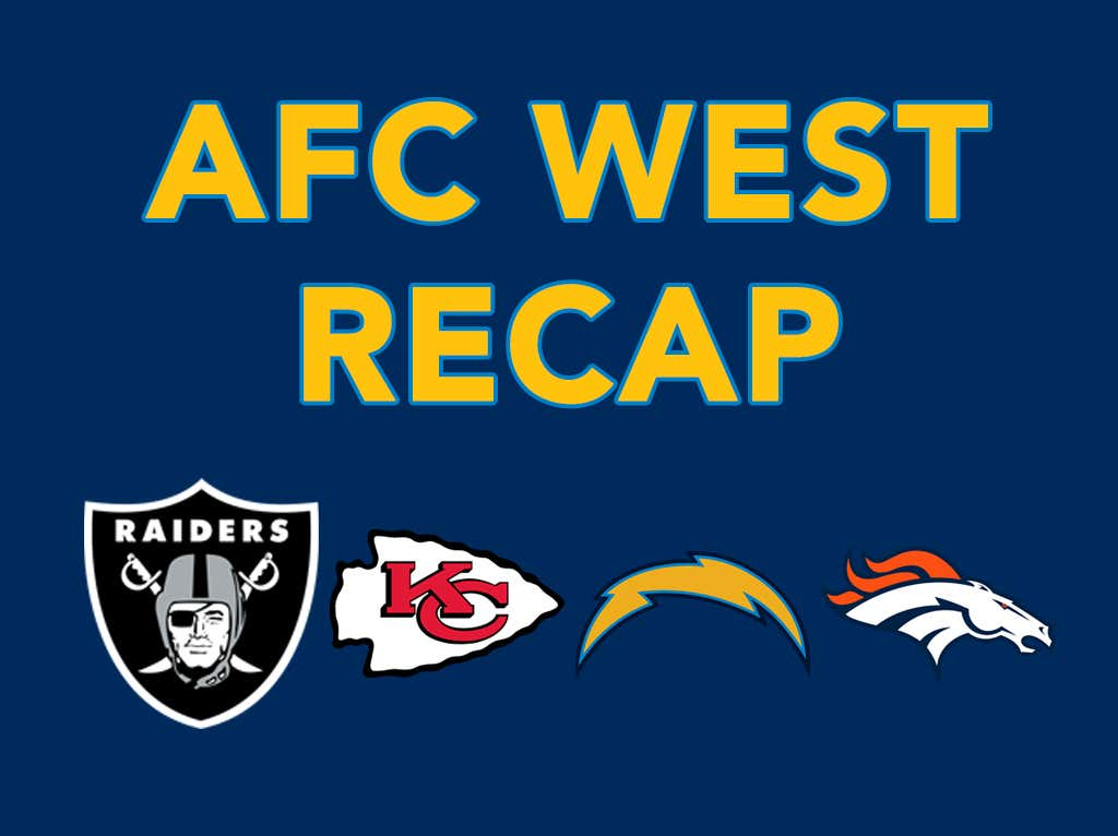 the best attitude 267bd 75e55 Chargers Saturday Night Recap - Barstool Sports