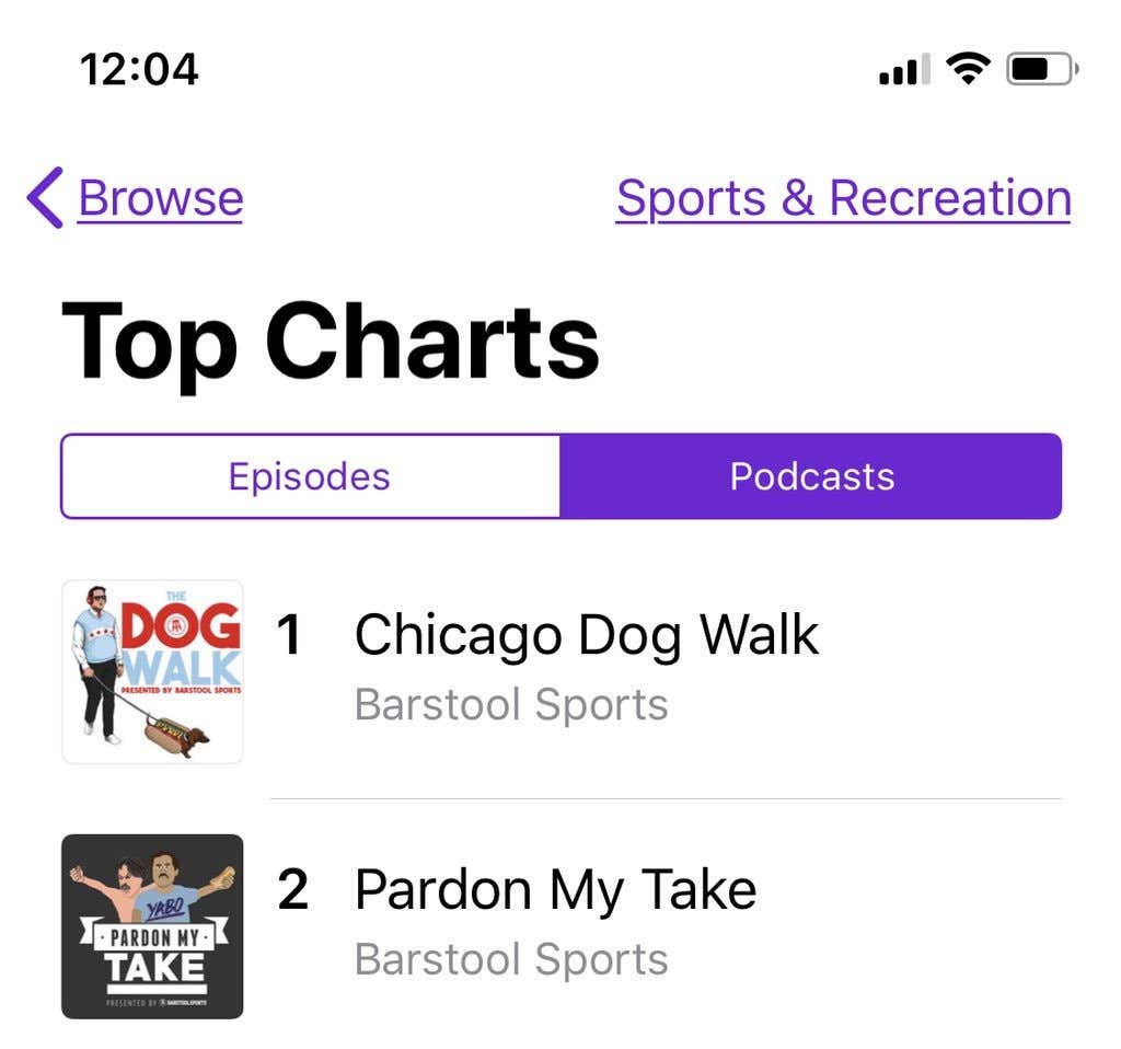 Chicago Dog Walk Is Hangin' Near The Top Of The iTunes