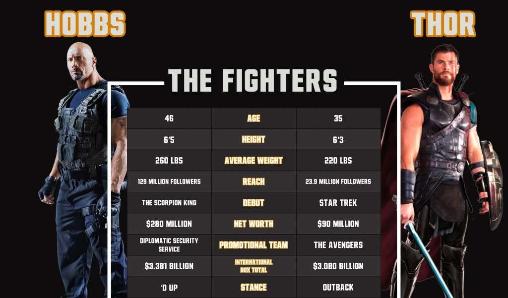 FightStats