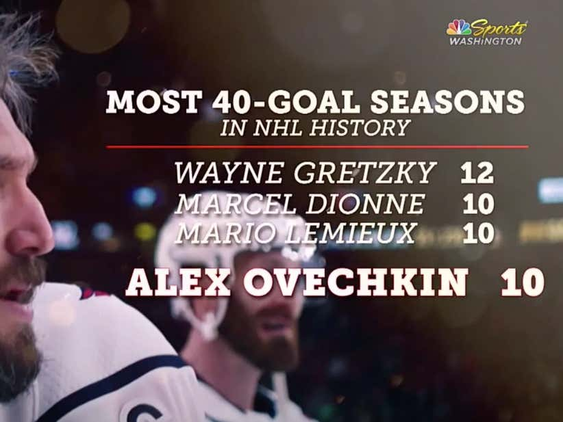 Ovi Is Now Tied For 2nd Place With Lemieux and Dionne (Ever Heard Of Em?) In All Time 40 Goal Seasons
