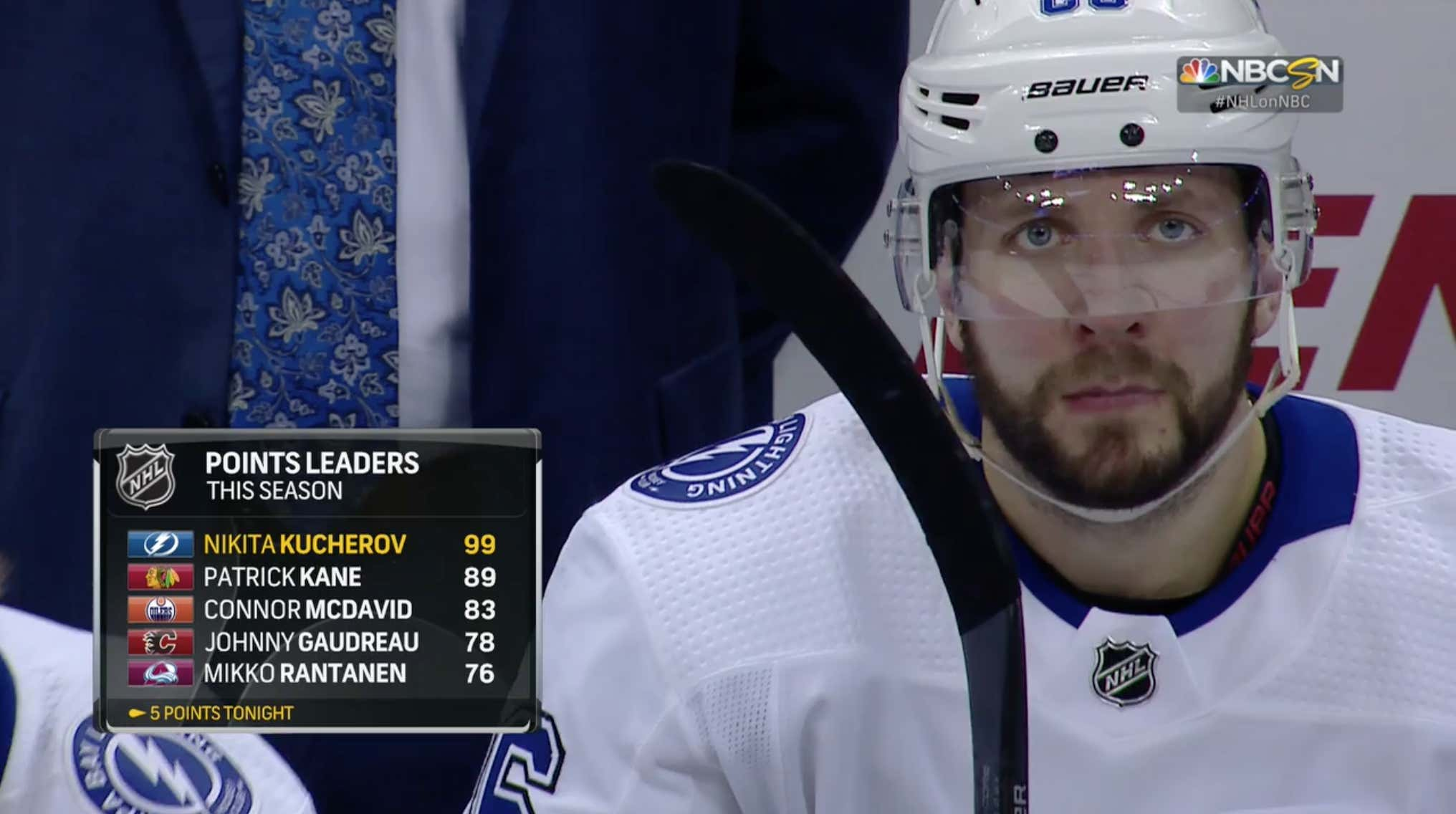 Nikita Kucherov Just Made A Mockery Of The National Hockey League