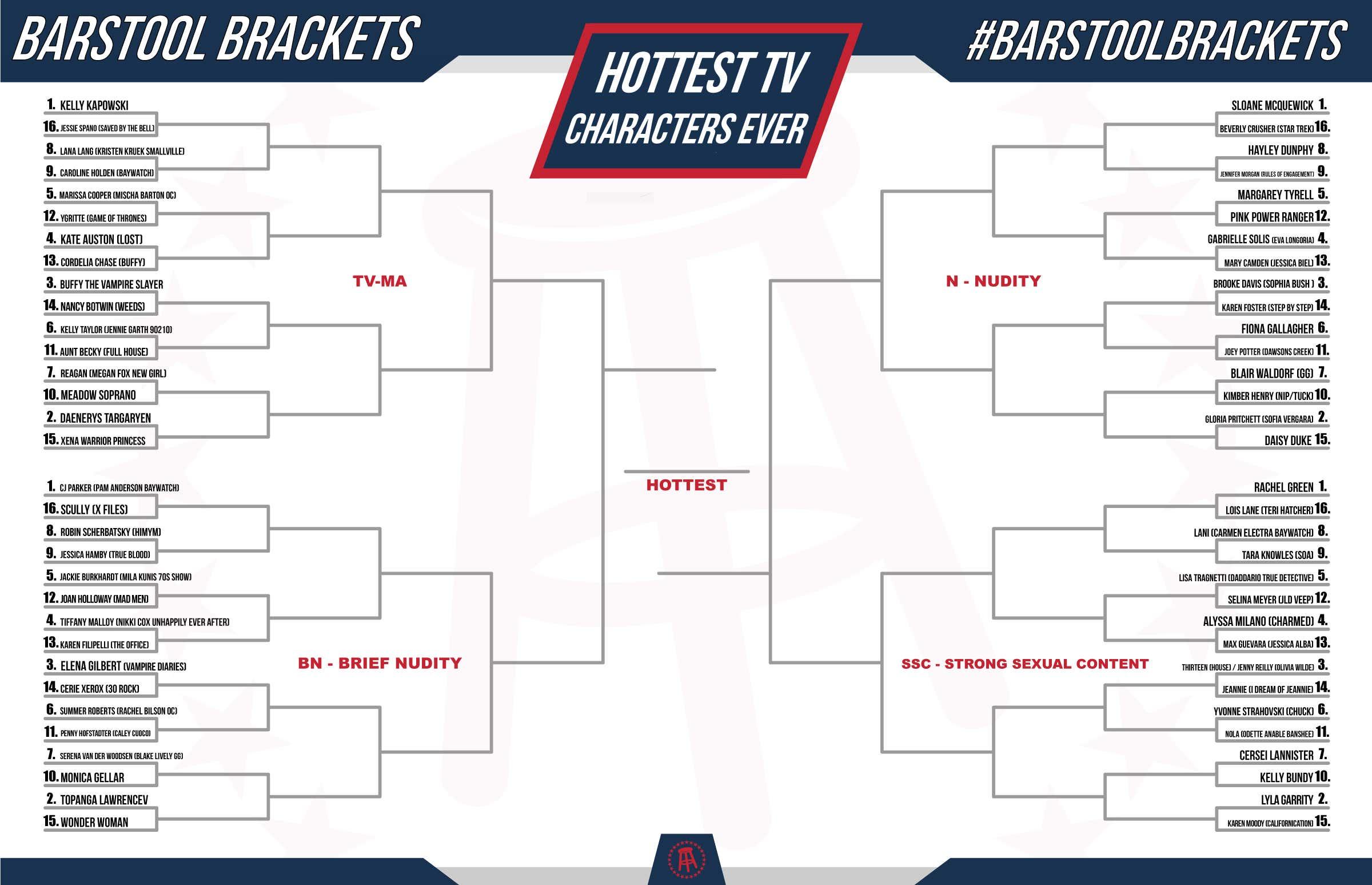 BarstoolBrackets-Final