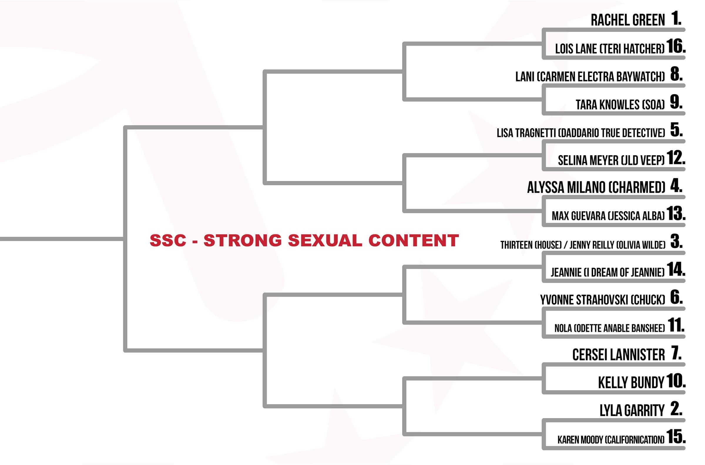 BarstoolBrackets-SSC-Final