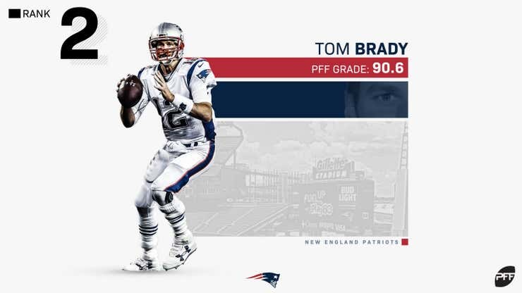 Tom Brady is Ranked the 2nd Best Player in the NFL by PFF