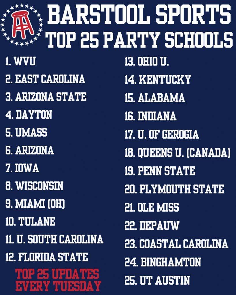 Top25(FINAL)