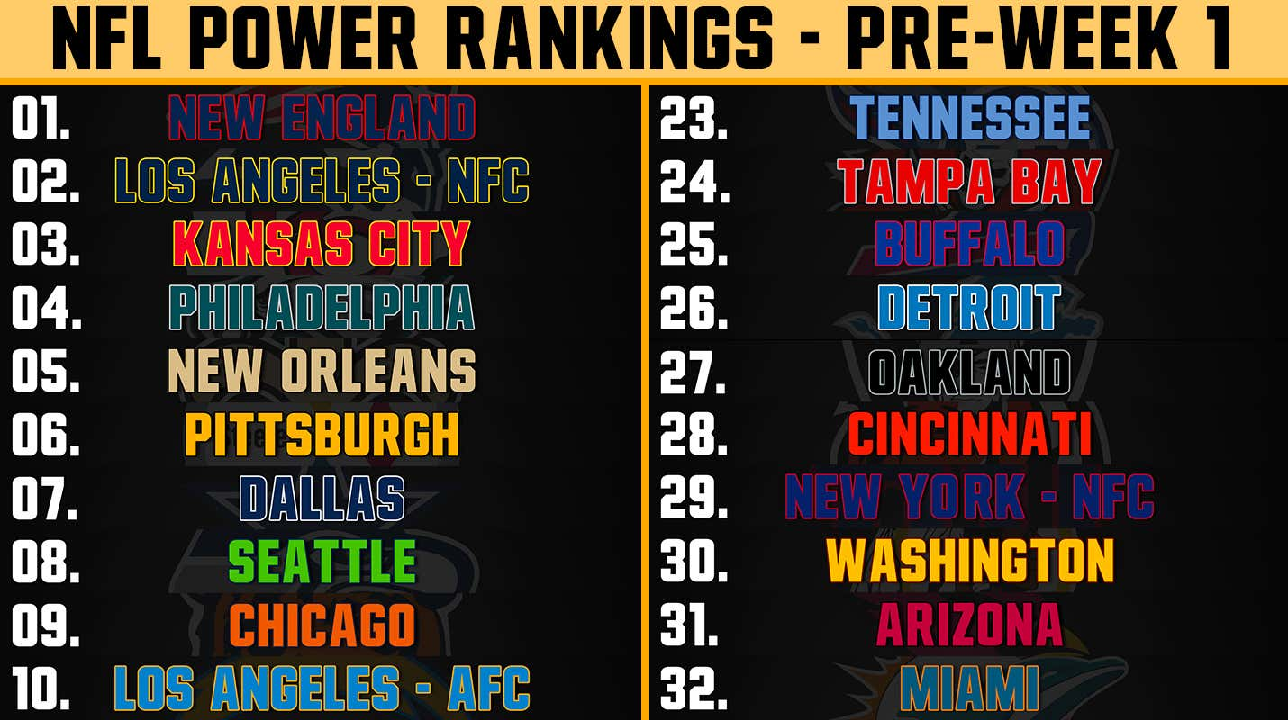 PowerRankings_Twitter