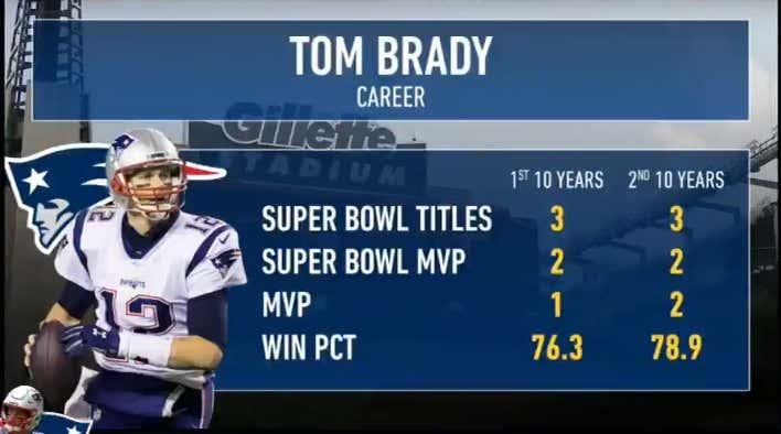 Brady Cowherd