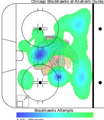 hawks heat map