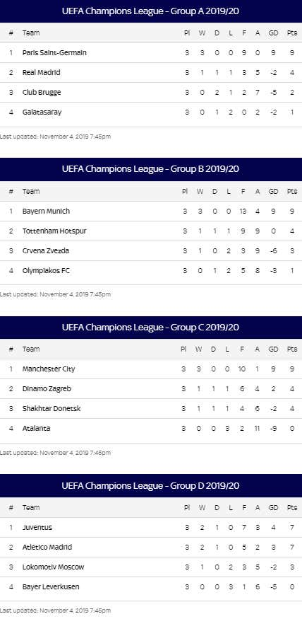 2-tables1