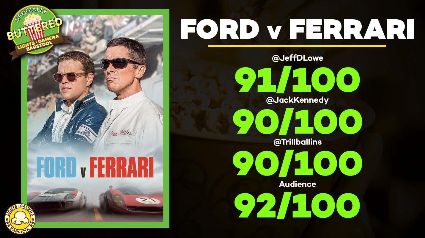 FVF_Score