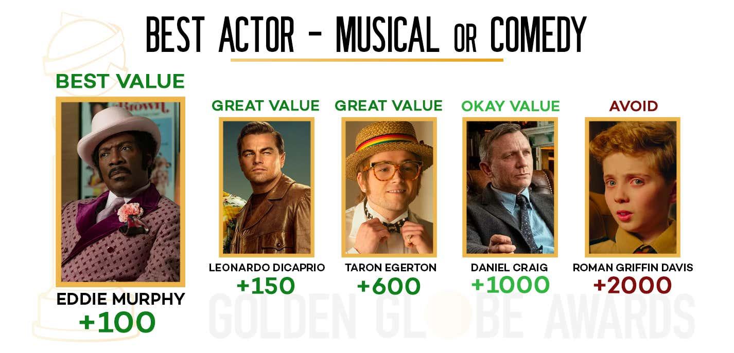 2020_Actor_Comedy