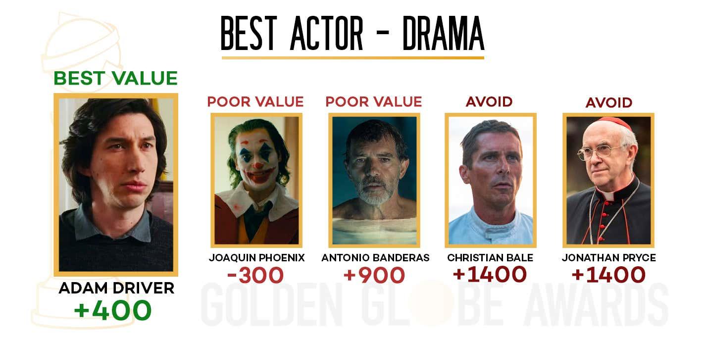 2020_Actor_Drama